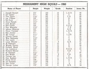 1950_roster