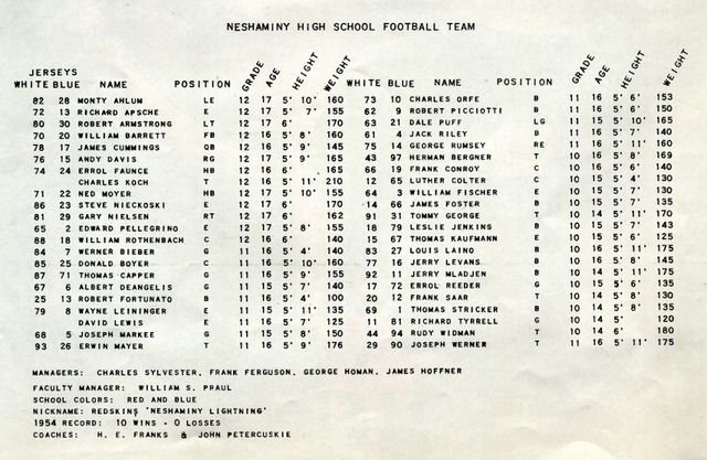 1955 Roster