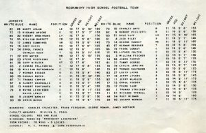 1955_roster