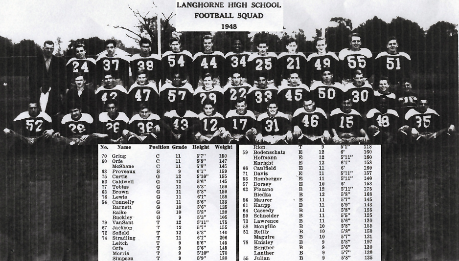 1948_team