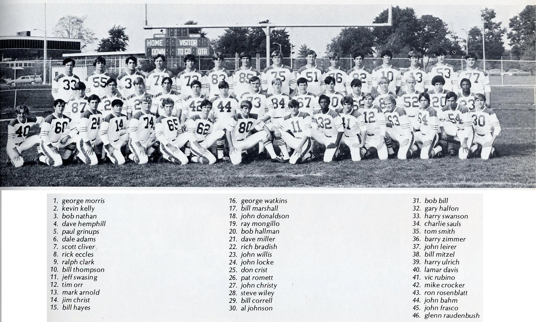 1973 Neshaminy Redskins