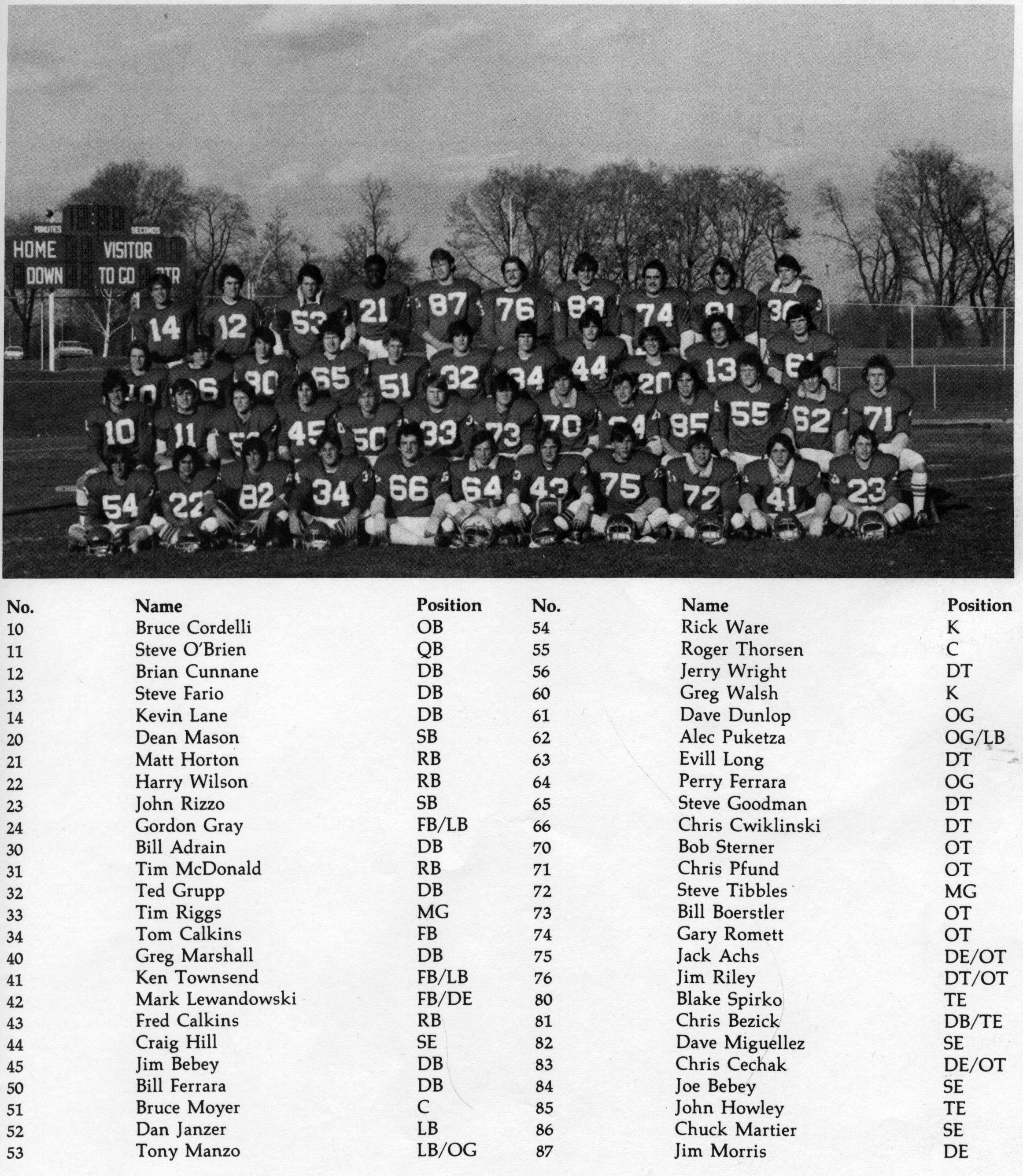 1976 Neshaminy Redskins