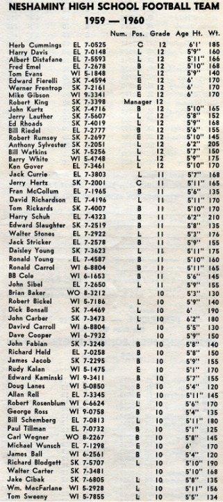 harrys_1959_roster